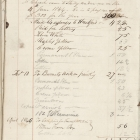 Thomas Cole Account Book, Record of payment from Frederic Church pg. 49